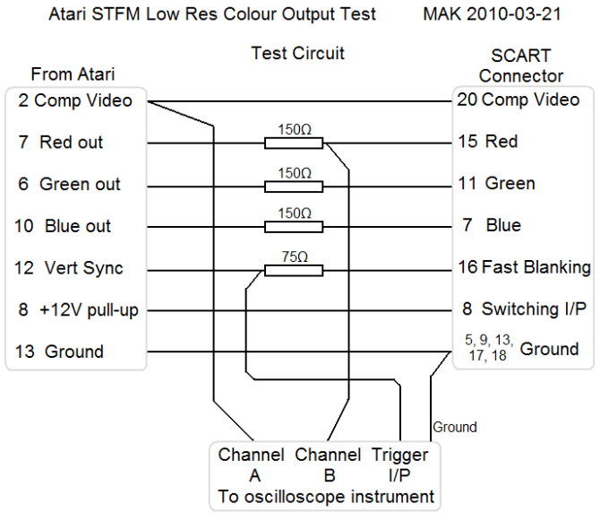 rgb to vga converter circuit schematic  basic guide wiring