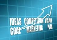 Commerce et management