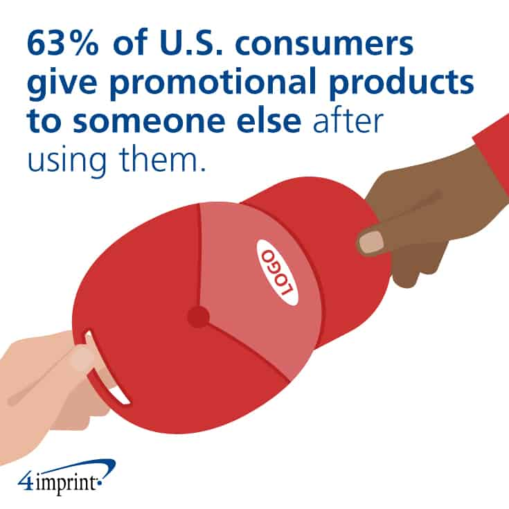 Promotional products live on and on.