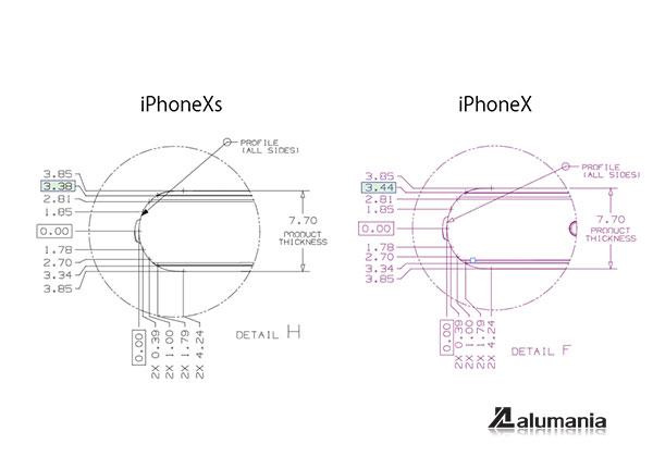 iPhoneXsとXのサイズ違い