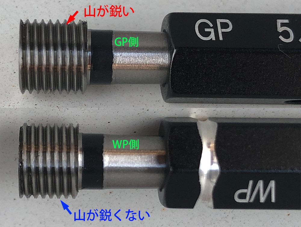 GPとWPの違い