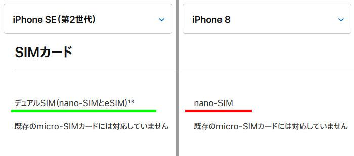 iPhoneSE(第二世代)とiPhone8のSIMカード比較