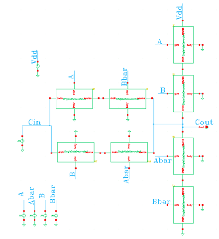 MEMS Carry Generating Schematic