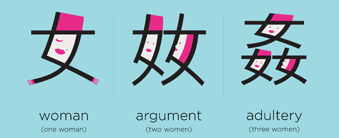 chineasy-multiple-women-wired-design