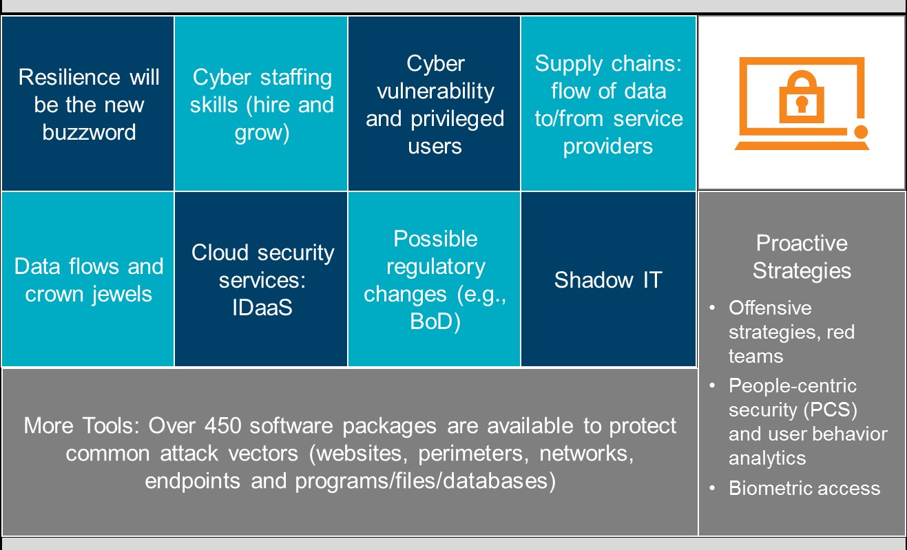 Cyber ​​security graphic 2.jpg