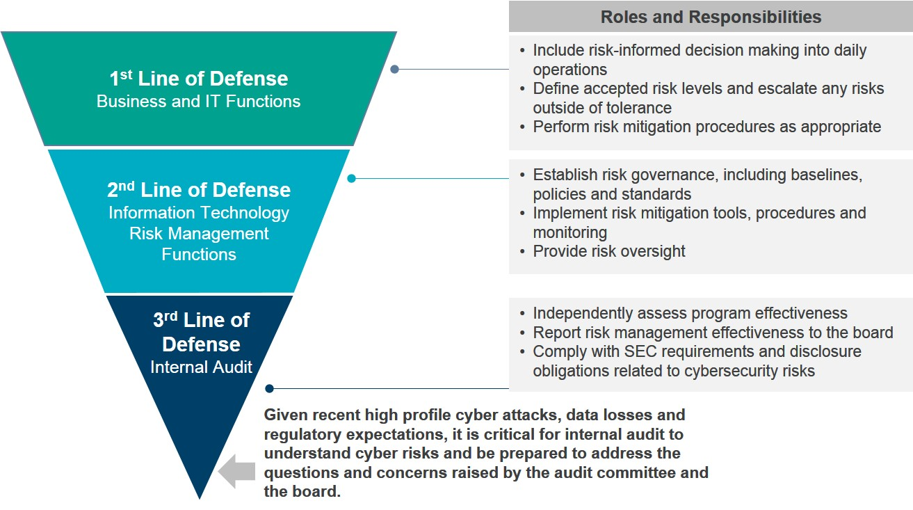 Cyber ​​security graphic 3.jpg