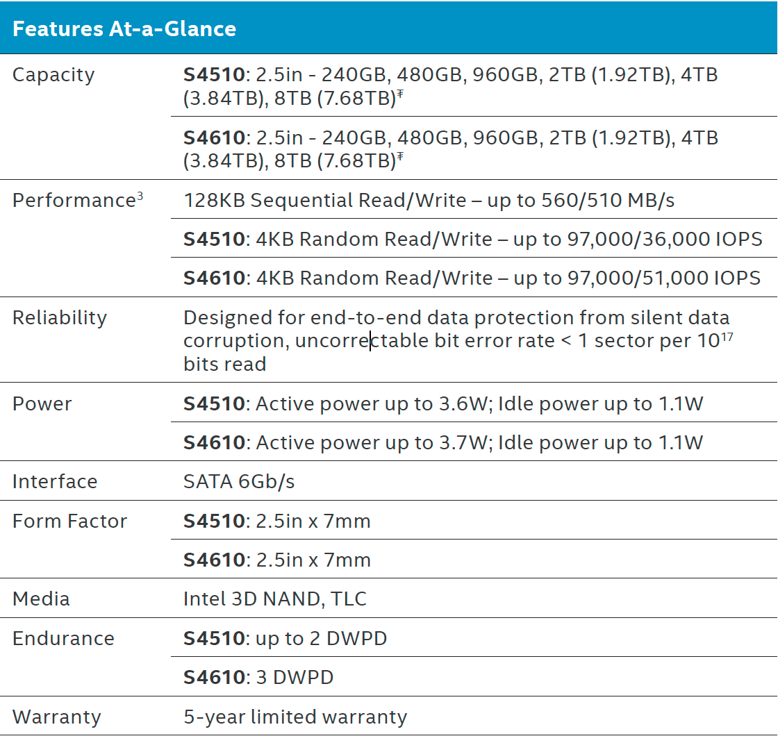 Features At-a-Glance