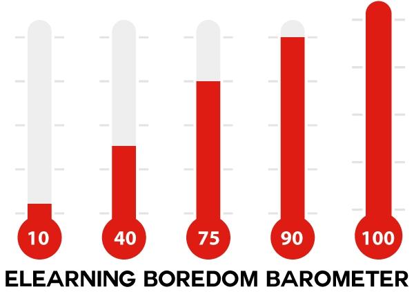 Boredom Barometer