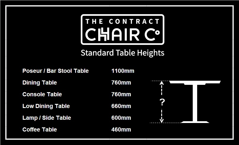 Standard Table Height Guide