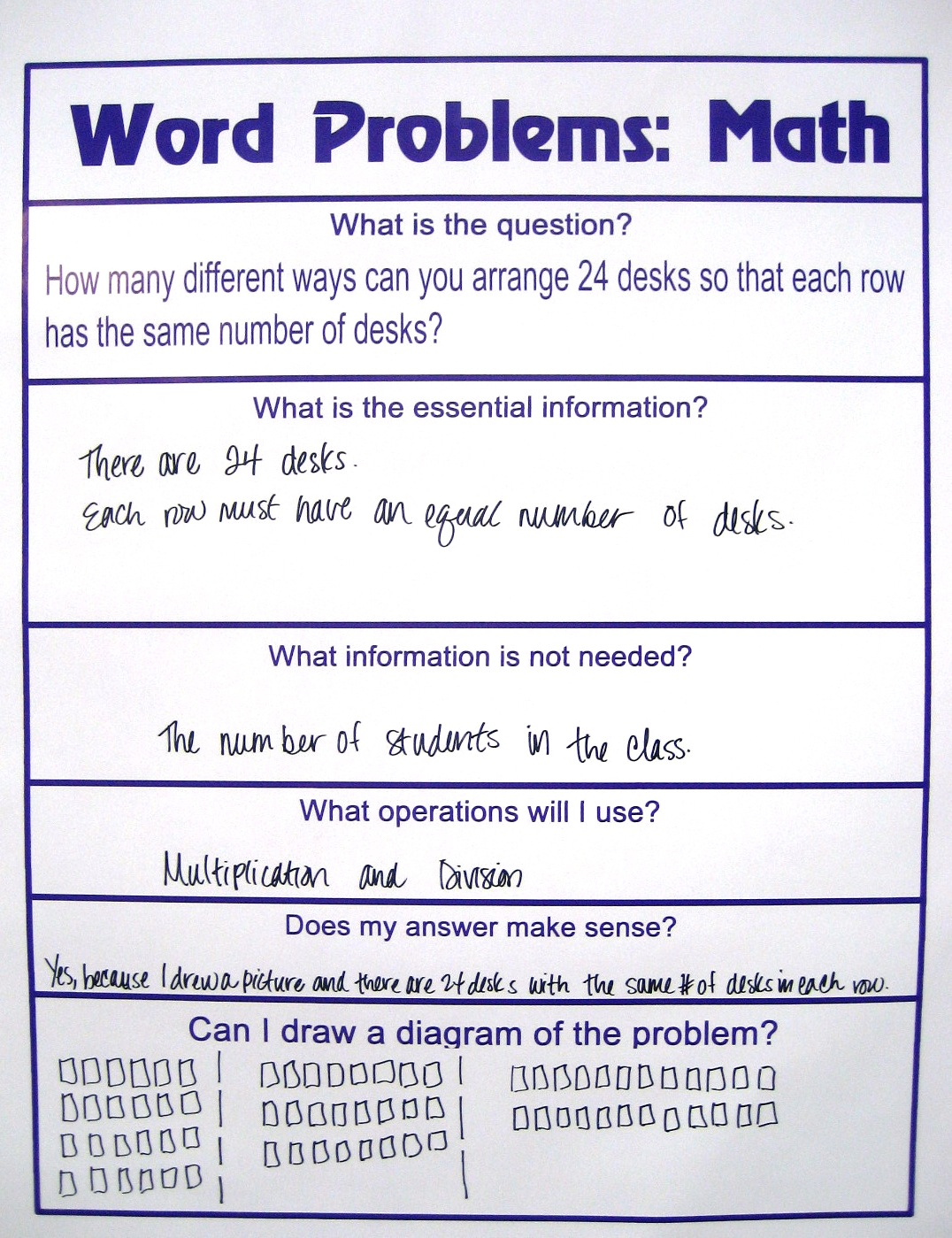 Grades K 5 Activity Solving Word Problems