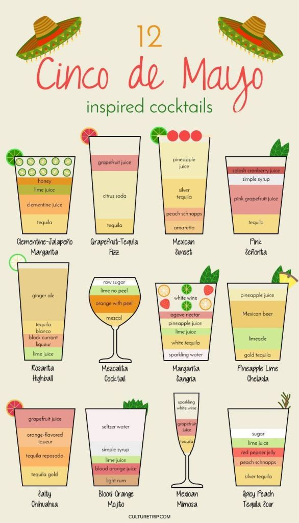 12 Best Inspired Cocktails from Cinco De Mayo