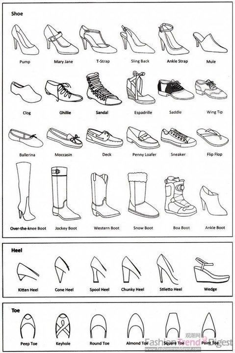 Types of Shoe, Heels, and Toes