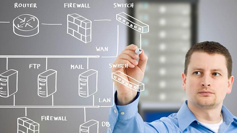 Firewall UTM