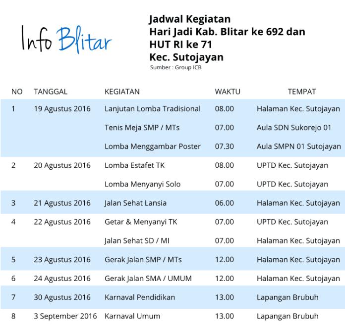 Jadwal Kegiatan di Sutojayan