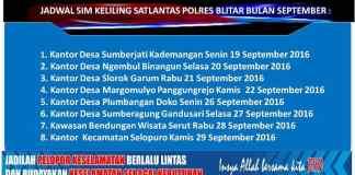 Jadwal SIM Keliling Blitar September 2016