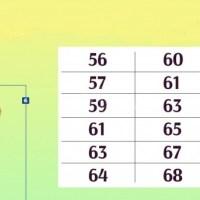 Актуална таблица, колко трябва да тежите според ръста