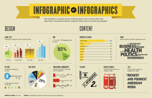 Infographic of infographics, examples of tables, charts, and graphs
