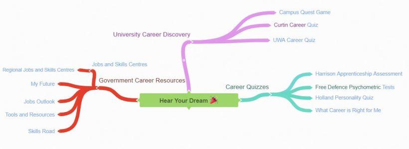 Hear your dream 2