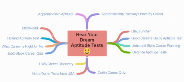 aptitude test 3