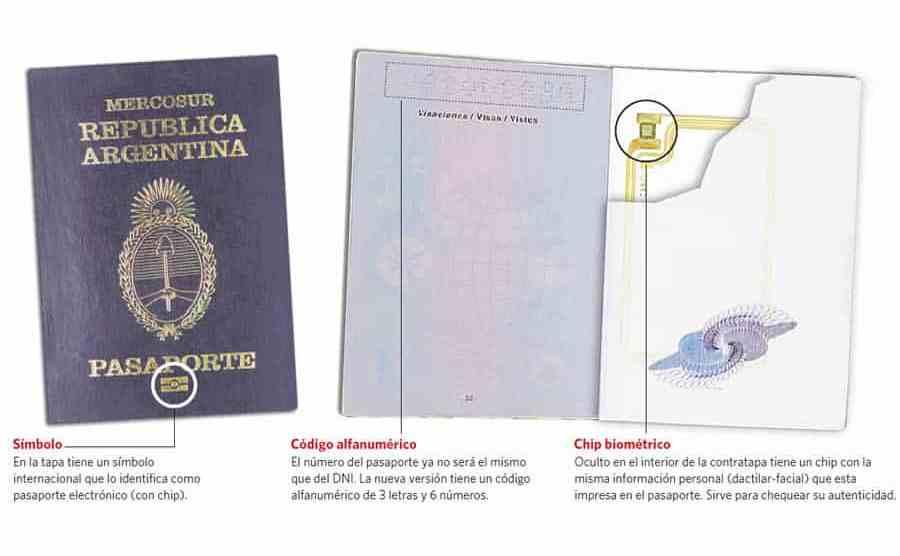 El nuevo pasaporte en c rdoba for Ministerio interior pasaporte
