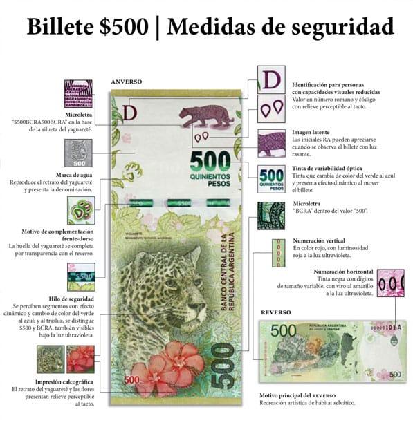 billete de 500 pesos argentina