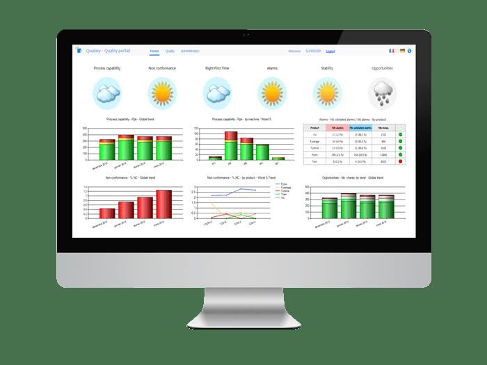Qual@xy Dashboard permet de visualiser les kpi qualité.