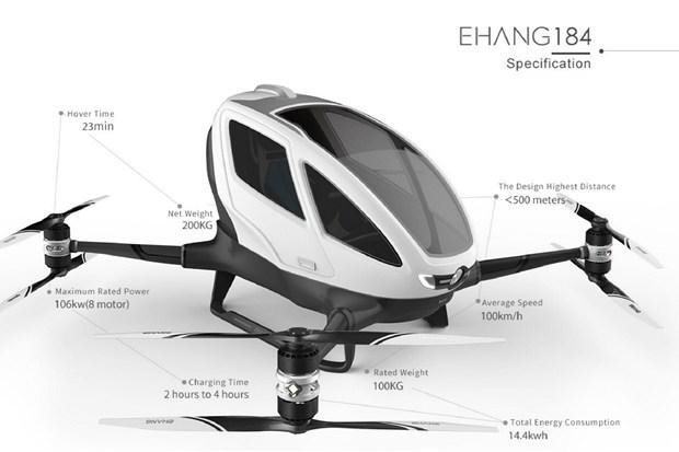 Drone Ehang 184 spec - primo passegero a bordo