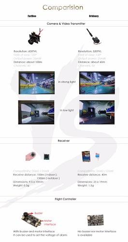 furybee-f90-recensione-fpv-camera-led-58-cam