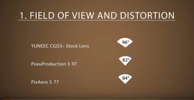 recensione PixAero- recensione Peau Production-confronto-lenti per Typhoon H