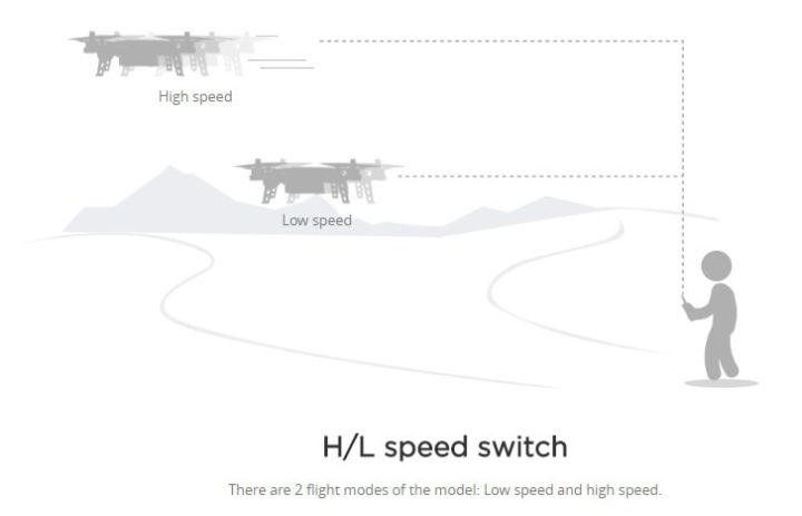drone mjx bugs 8 prezzo