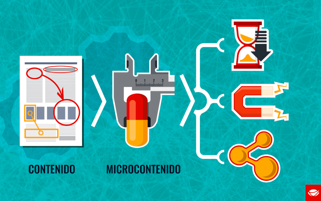 MARKETING DE MICROCONTENIDO