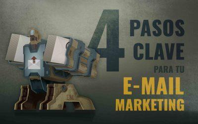 4 PASOS DEL E-MAIL MARKETING