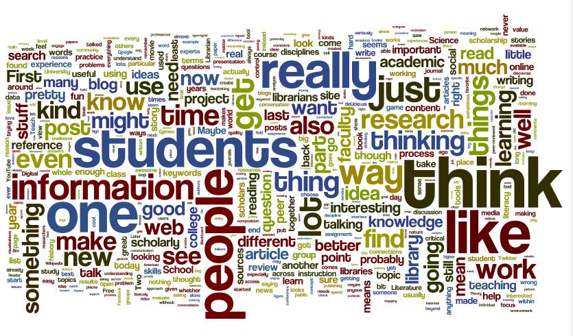 tag cloud - top 500 words of 2008