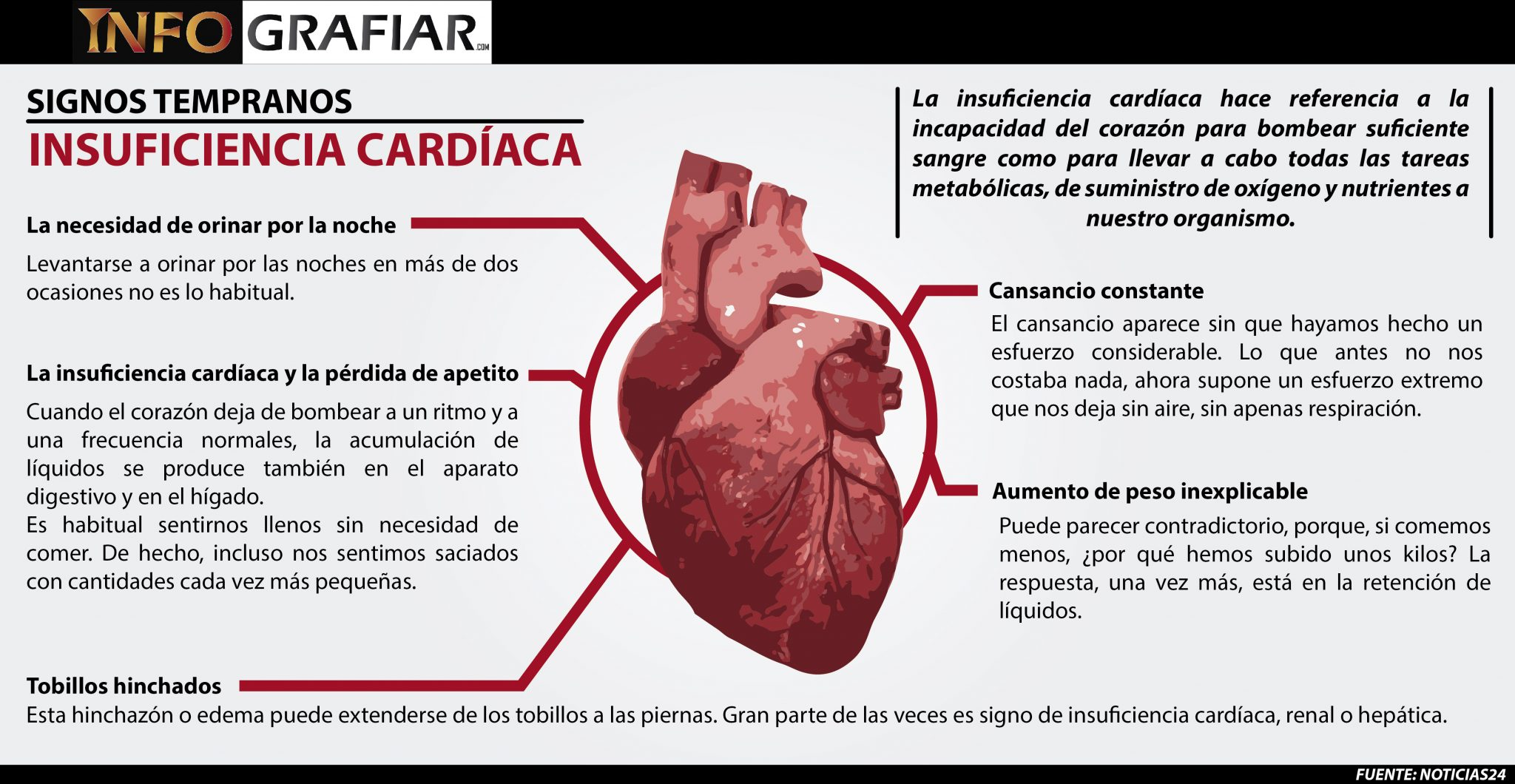 INSUFICIENCIA CARDIACA-01