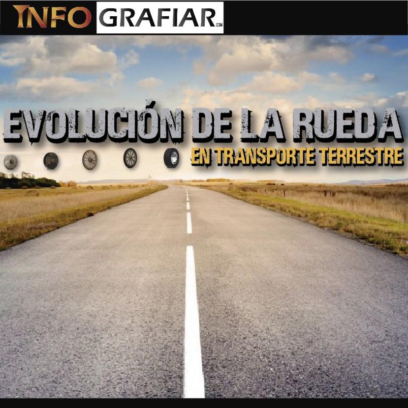 EVOLUCIÓN DE LA RUEDA EN EL TRANSPORTE TERRESTRE