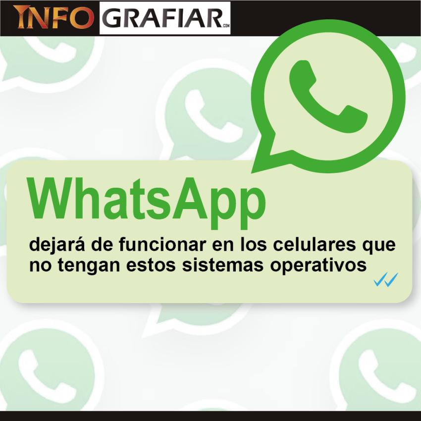 WhatsApp dejará de funcionar en los celulares que  no tengan estos sistemas operativos
