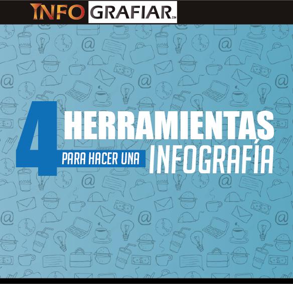 4 HERRAMIENTAS PARA HACER UNA INFOGRAFÍA