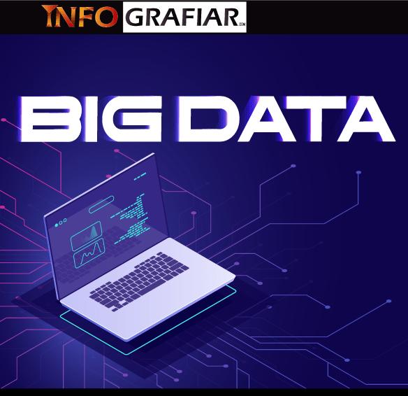 BIG DATA: Definición, características y tecnologías principales