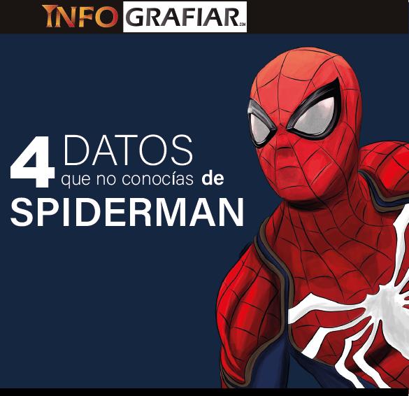 4 datos de Spiderman que no conocías