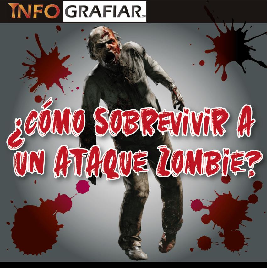 ¿Cómo sobrevivir a un ataque zombie?