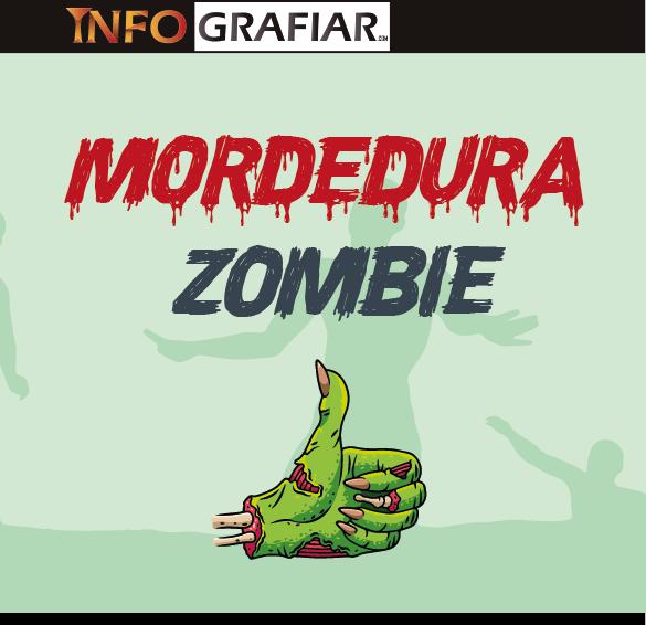 Mordedura zombie
