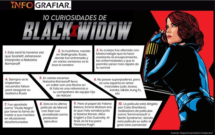 Personaje femenino de la Marvel conocido como Black Widow o Viuda Negra
