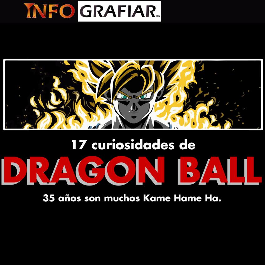 26 de Febrero: Aniversario de la primera transmisión de Dragon Ball, 17 Curiosidades de la franquicia.