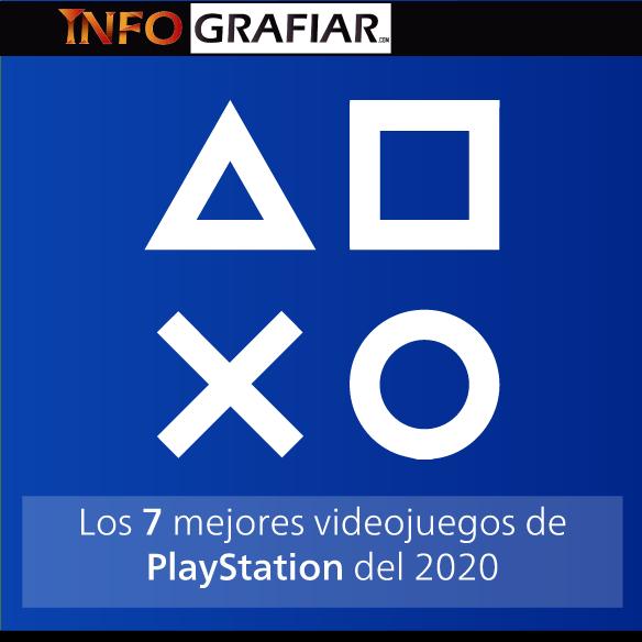 Los 7 mejores Videojuegos de PlayStation Del 2020