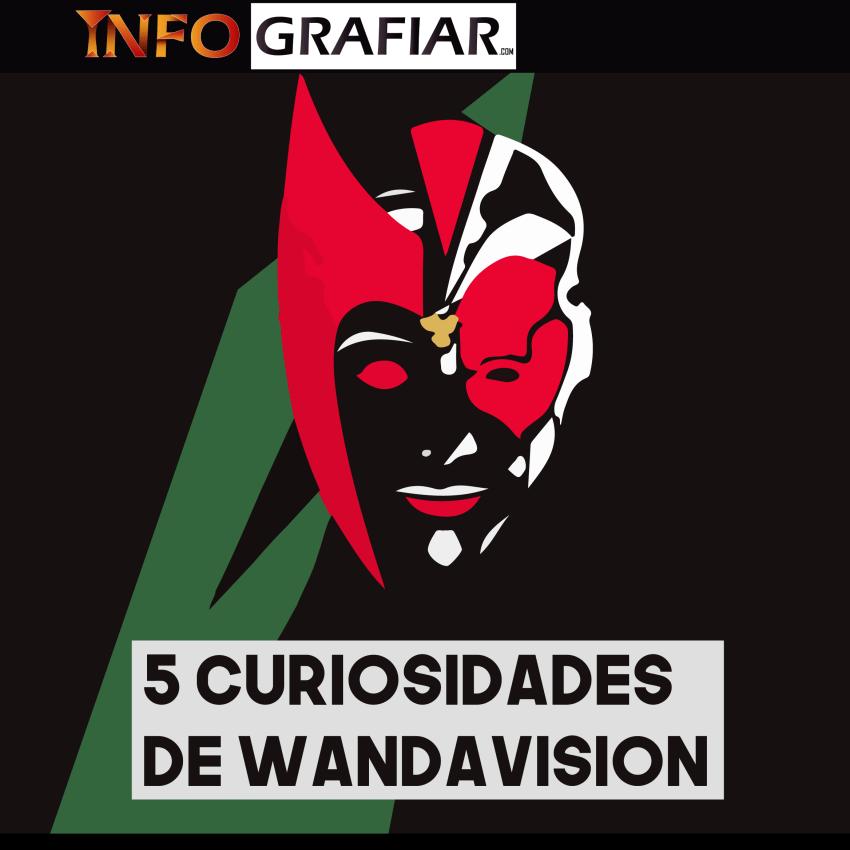 'Wandavision': cinco curiosidades de la serie de la Bruja Escarlata y Visión (ALERTA DE SPOILERS)