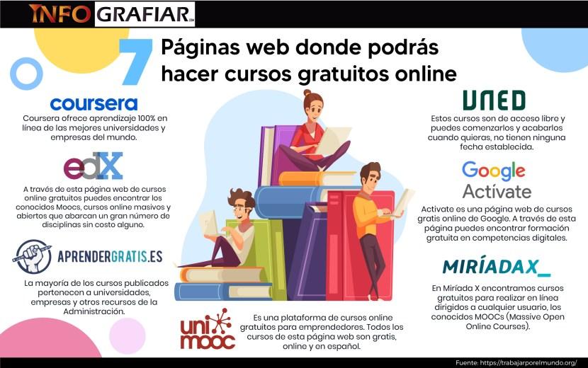 7 Paginas Web Donde Podras Hacer Cursos Gratuitos Online Infografiar