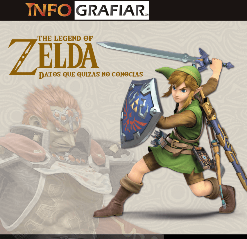 The legend of Zelda datos que quizás no sabías