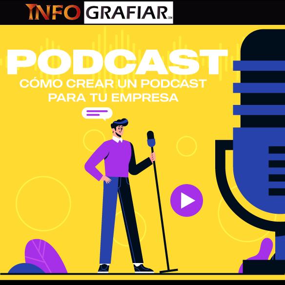 Qué es un podcast y cómo hacer uno de calidad en 5 pasos