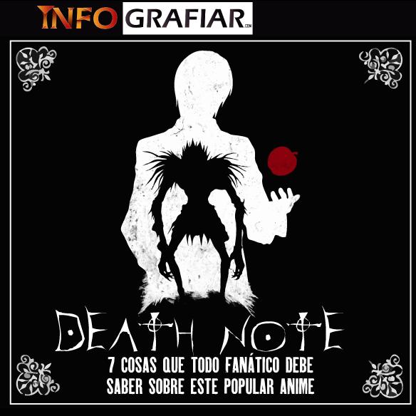 Death Note: 7 cosas que todo fanático debe saber sobre este popular anime