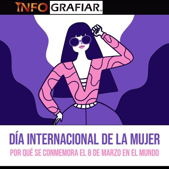 Día Internacional de la Mujer: Por qué se conmemora el 8 de marzo en el mundo